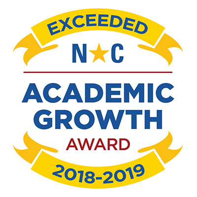 Academic Growth